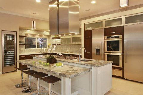 Guideline to Remodeling your Home